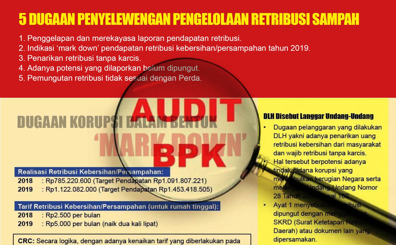 Crc Desak Bpk Lakukan Audit Investigasi Terhadap Dlh Berita Cianjur